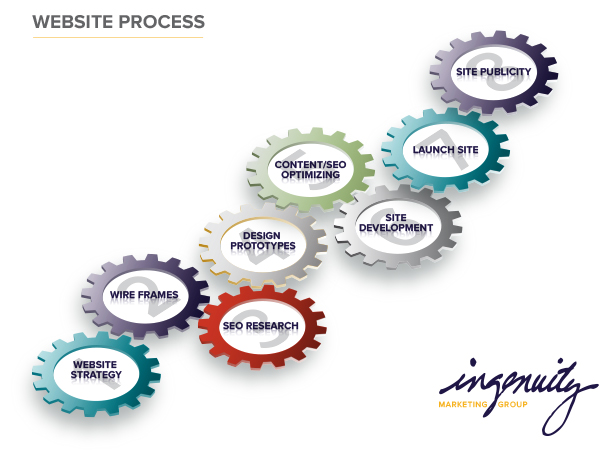 ingWEB160802_WebsiteProcess